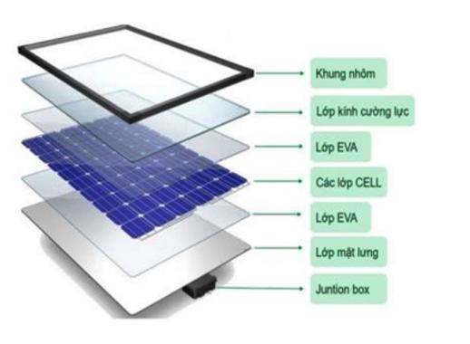pin của đèn led năng lượng mặt trời