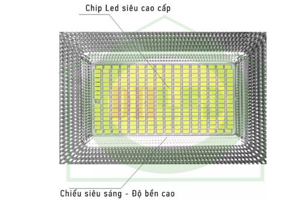 chip-led